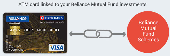 reliance_atm_card